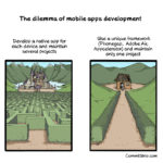 Difference between native development and cross platform development in a picture